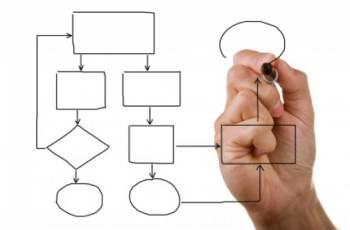 Introdução a Lógica de Programação – Parte 2